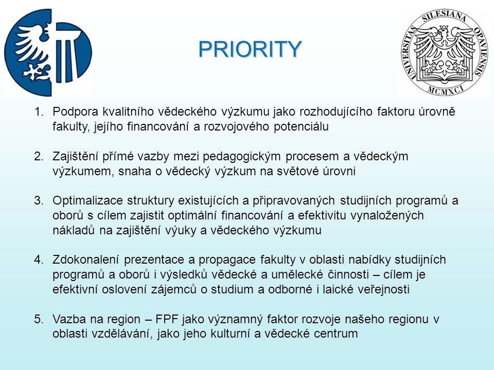 PRIORITY Podpora kvalitního vědeckého výzkumu jako rozhodujícího faktoru úrovně fakulty, jejího financování a rozvojového potenciálu.