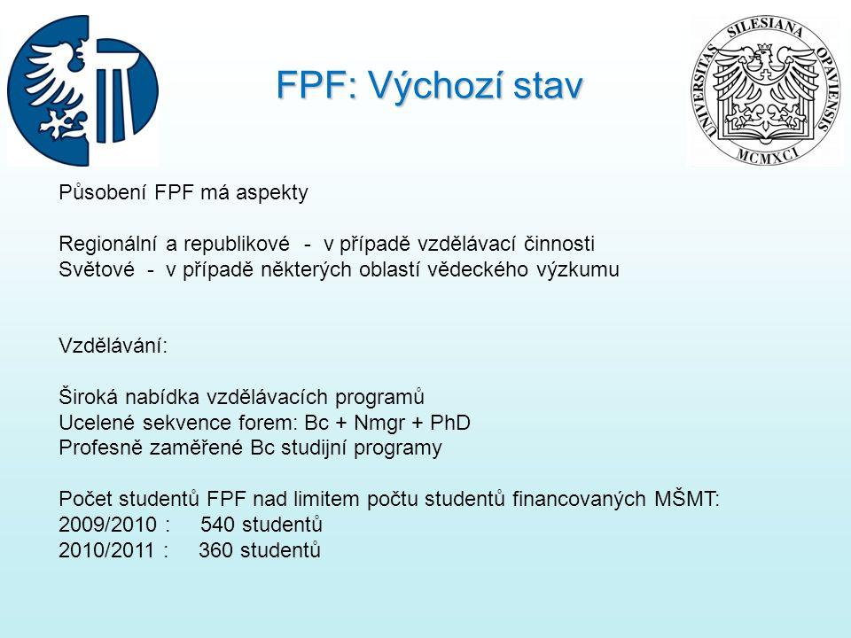 FPF: Výchozí stav Působení FPF má aspekty