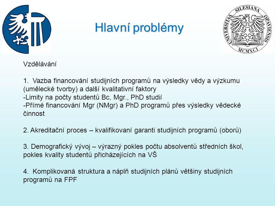 Hlavní problémy Vzdělávání