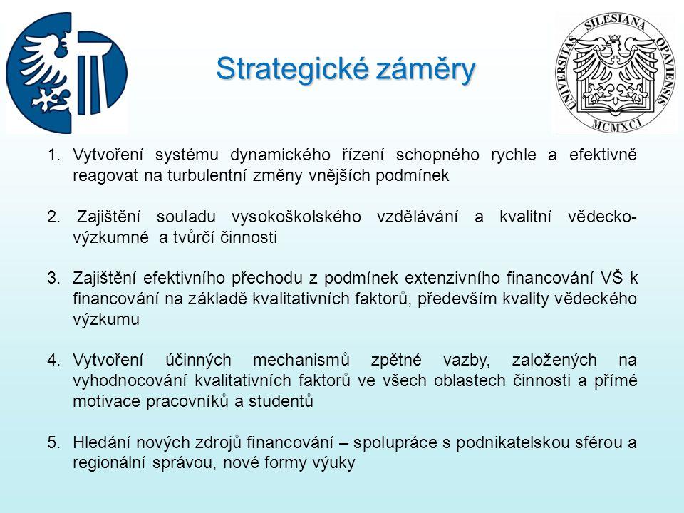 Strategické záměry 1. Vytvoření systému dynamického řízení schopného rychle a efektivně reagovat na turbulentní změny vnějších podmínek.