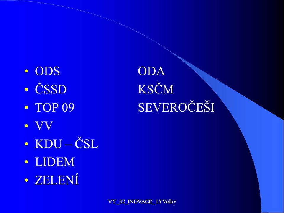 ODS ODA ČSSD KSČM TOP 09 SEVEROČEŠI VV KDU – ČSL LIDEM ZELENÍ