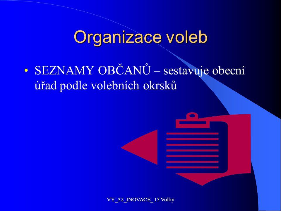 Organizace voleb SEZNAMY OBČANŮ – sestavuje obecní úřad podle volebních okrsků.