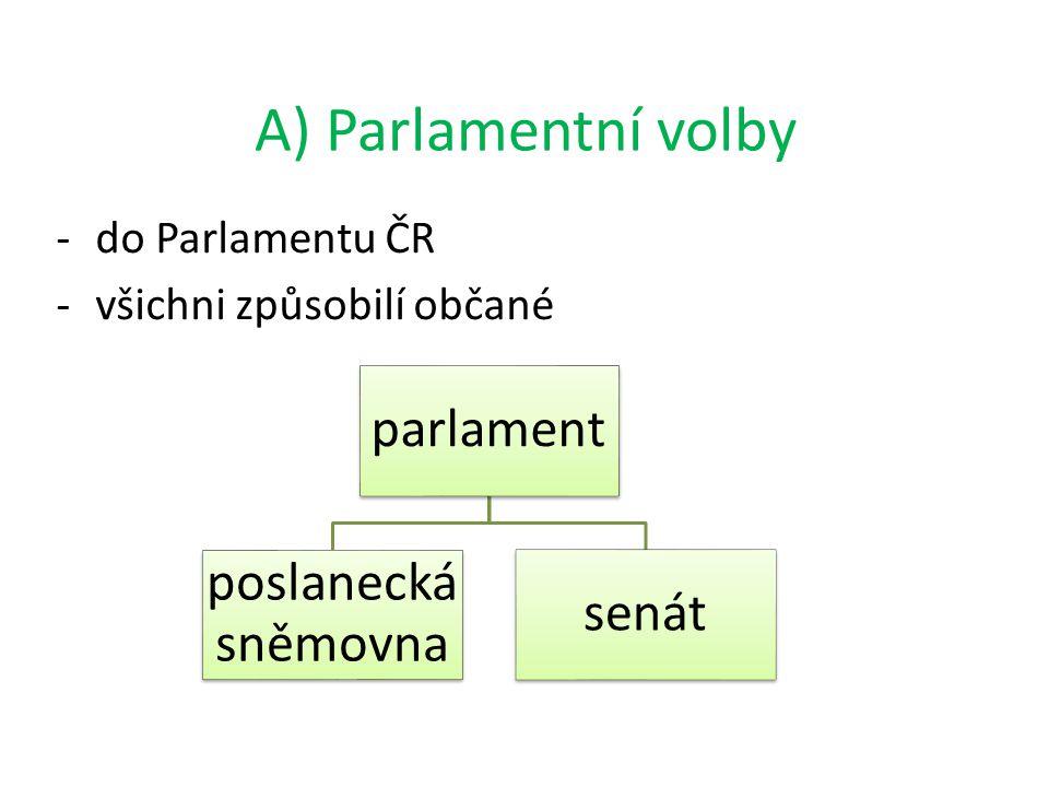 A) Parlamentní volby parlament poslanecká sněmovna senát