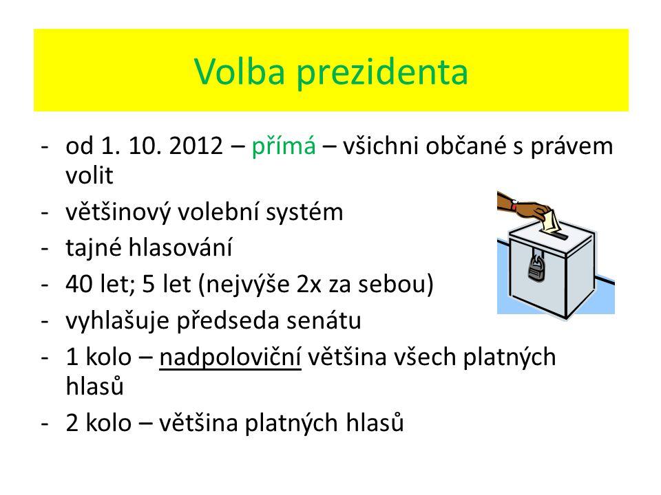 Volba prezidenta od 1. 10. 2012 – přímá – všichni občané s právem volit. většinový volební systém.