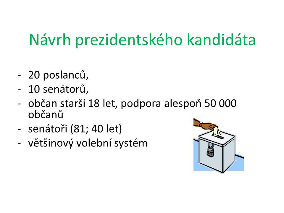 Návrh prezidentského kandidáta