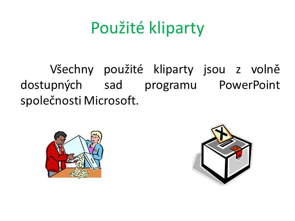 Použité kliparty Všechny použité kliparty jsou z volně dostupných sad programu PowerPoint společnosti Microsoft.
