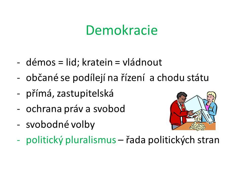 Demokracie démos = lid; kratein = vládnout