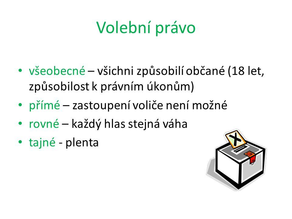 Volební právo všeobecné – všichni způsobilí občané (18 let, způsobilost k právním úkonům) přímé – zastoupení voliče není možné.
