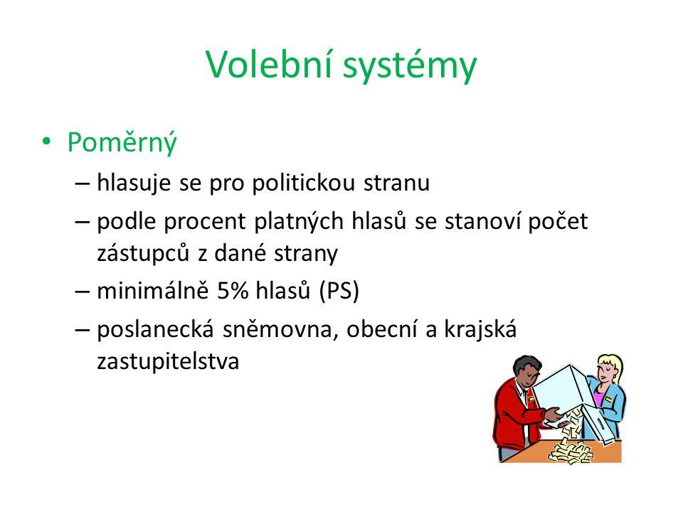 Volební systémy Poměrný hlasuje se pro politickou stranu
