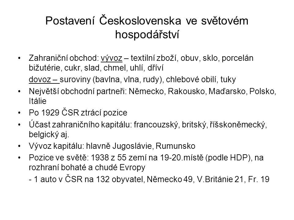 Postavení Československa ve světovém hospodářství