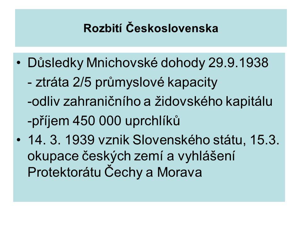 Rozbití Československa