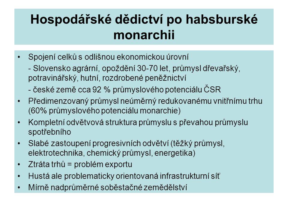Hospodářské dědictví po habsburské monarchii