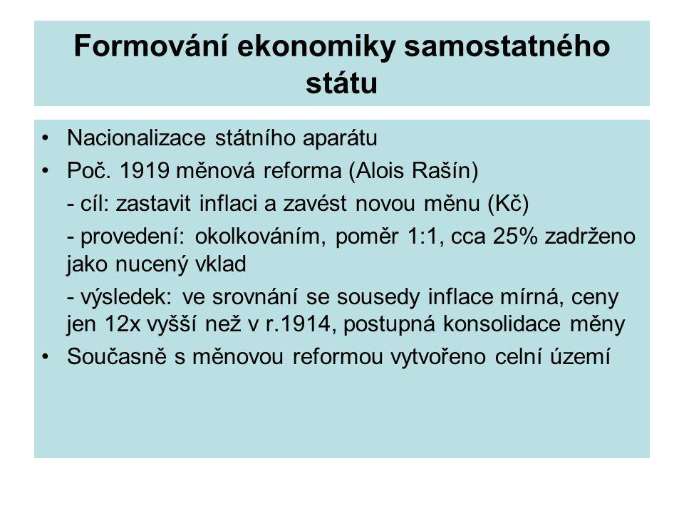 Formování ekonomiky samostatného státu