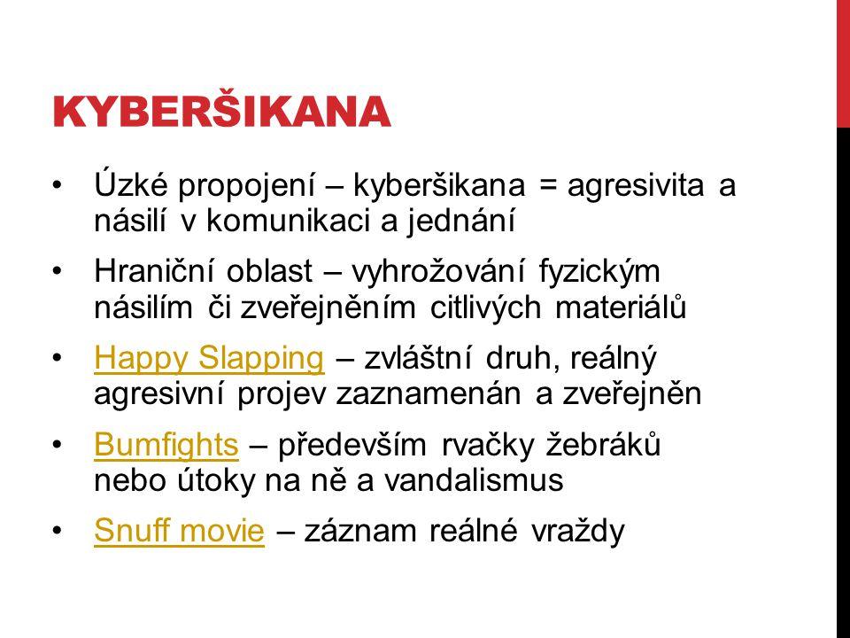 kyberšikana Úzké propojení – kyberšikana = agresivita a násilí v komunikaci a jednání.