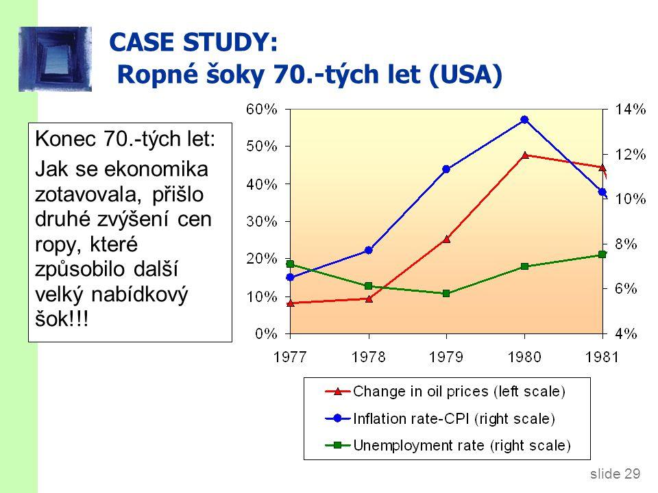 CASE STUDY: Ropný šok v 80.-tých letech (USA)