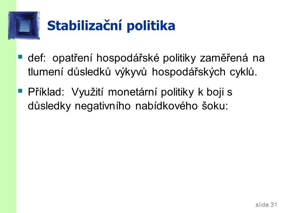 Stabilizace výstupu pomocí monetární politiky