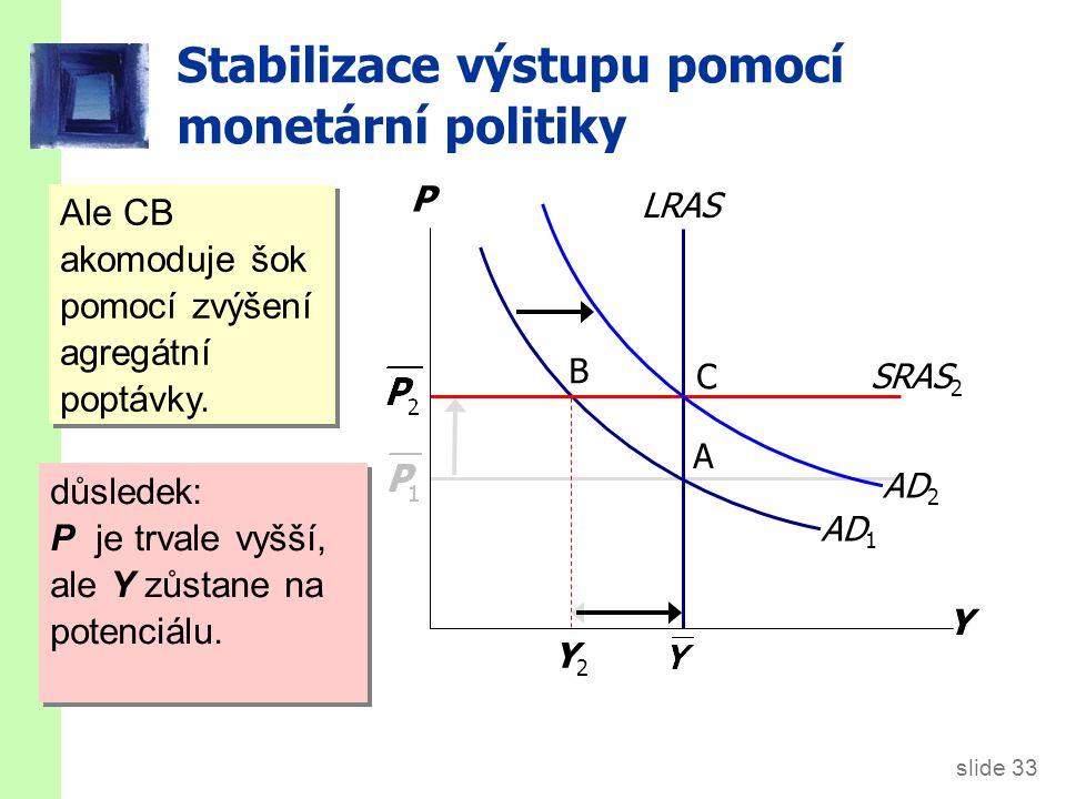 Shrnutí 1. Dlouhé období: ceny jsou pružné, výstup a zaměstnanost jsou vždy na svých přirozených mírách a platí klasická teorie.