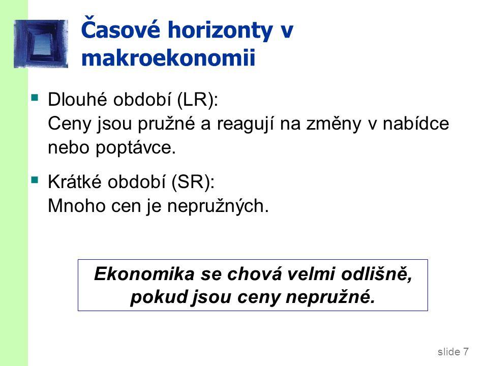 Opak: Klasická makro teorie (Ppt. 2-8)