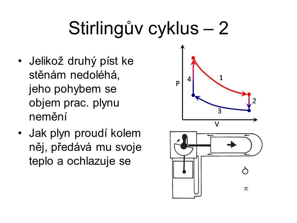 Stirlingův cyklus – 2 Jelikož druhý píst ke stěnám nedoléhá, jeho pohybem se objem prac. plynu nemění.