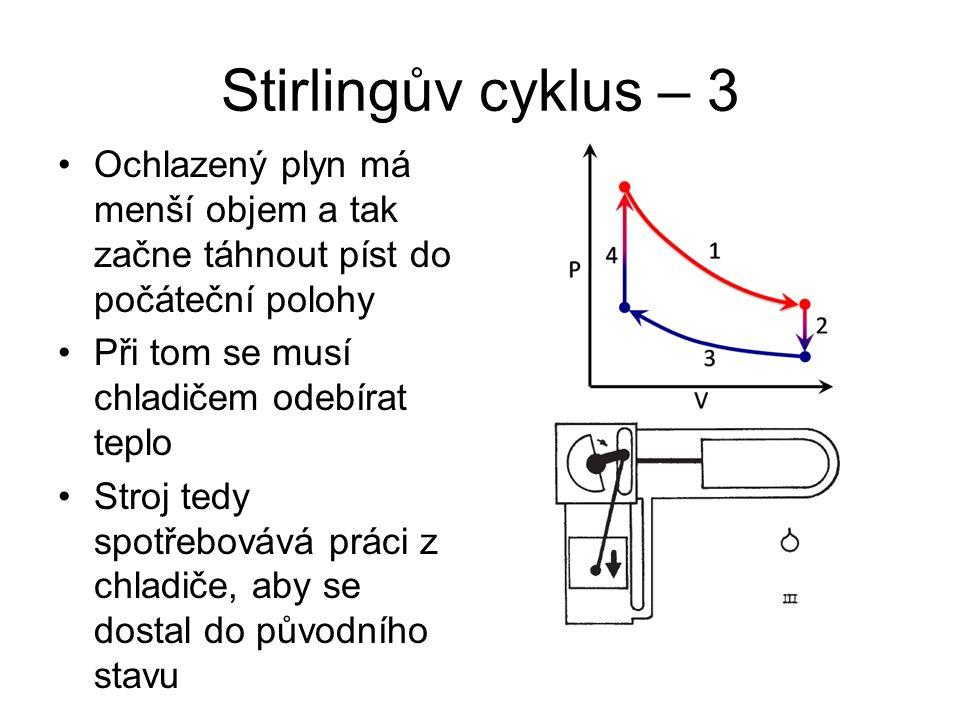 Stirlingův cyklus – 3 Ochlazený plyn má menší objem a tak začne táhnout píst do počáteční polohy. Při tom se musí chladičem odebírat teplo.