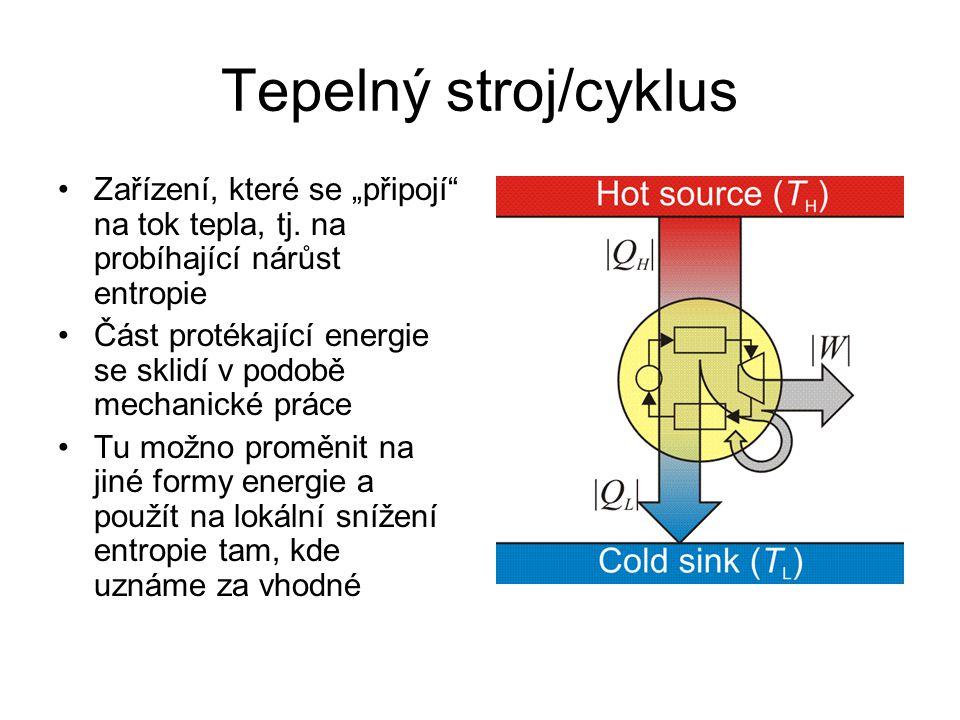 """Tepelný stroj/cyklus Zařízení, které se """"připojí na tok tepla, tj. na probíhající nárůst entropie."""