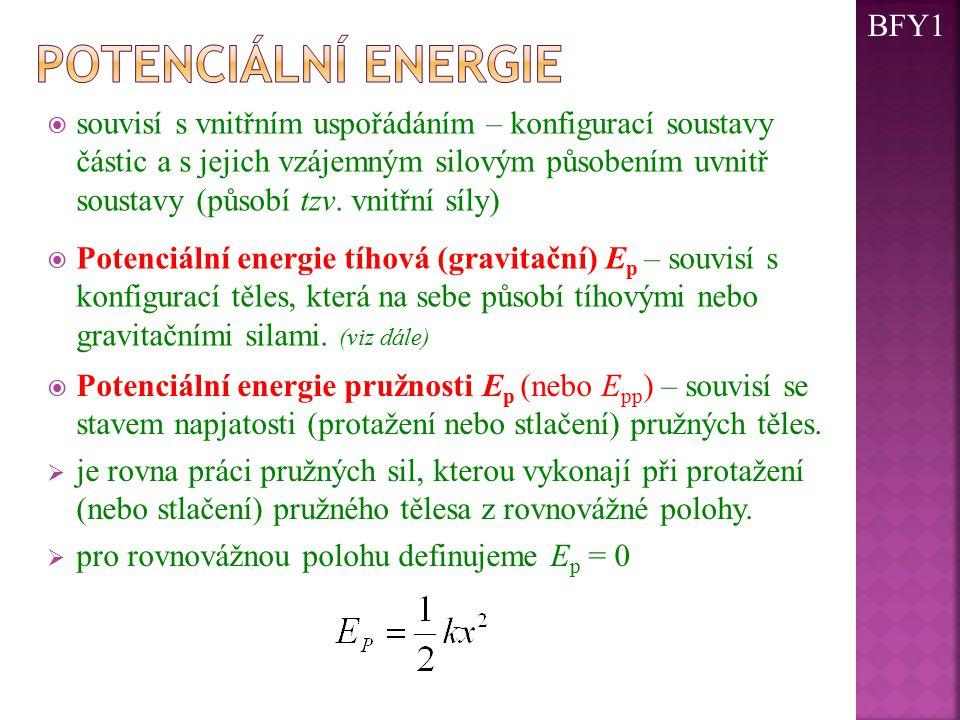 Potenciální energie BFY1