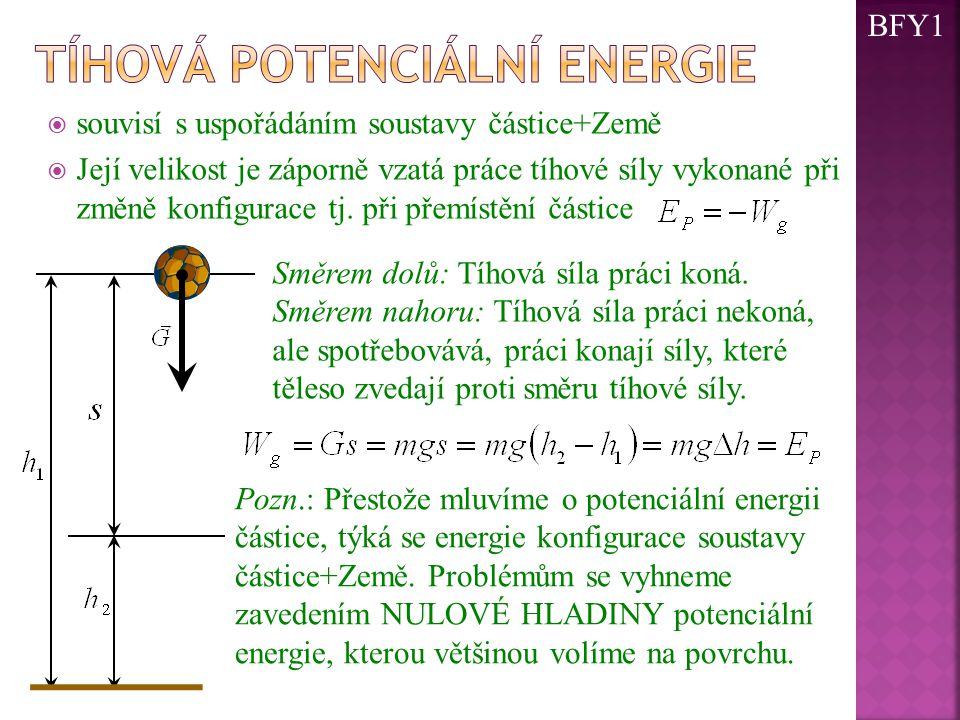 Tíhová Potenciální energie
