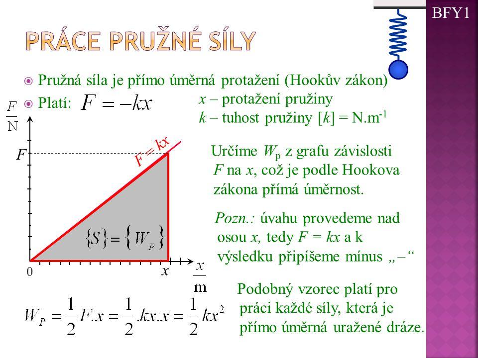 BFY1 Práce pružné síly. Pružná síla je přímo úměrná protažení (Hookův zákon) Platí: x – protažení pružiny.