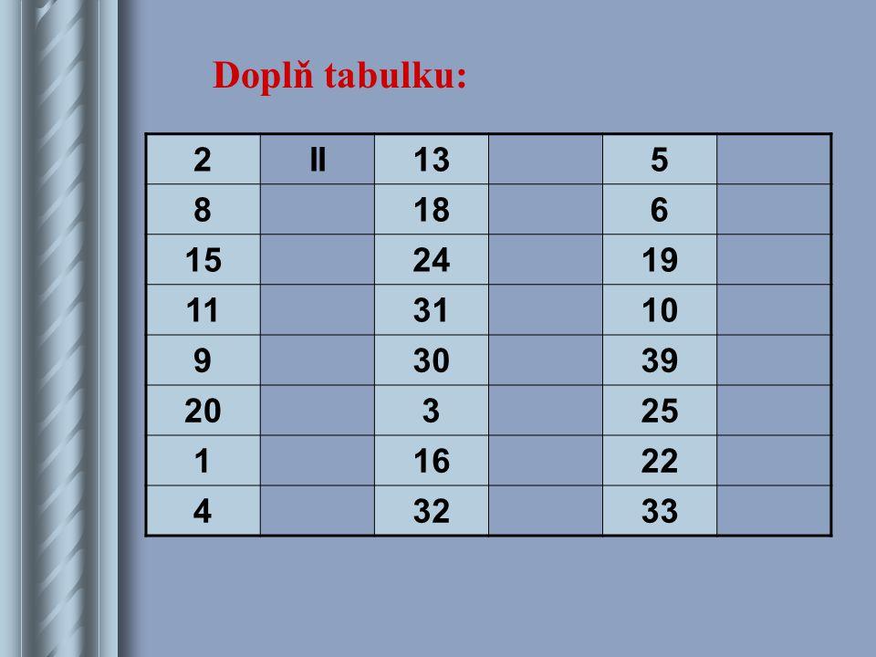 Doplň tabulku: 2 II 13 5 8 18 6 15 24 19 11 31 10 9 30 39 20 3 25 1 16 22 4 32 33
