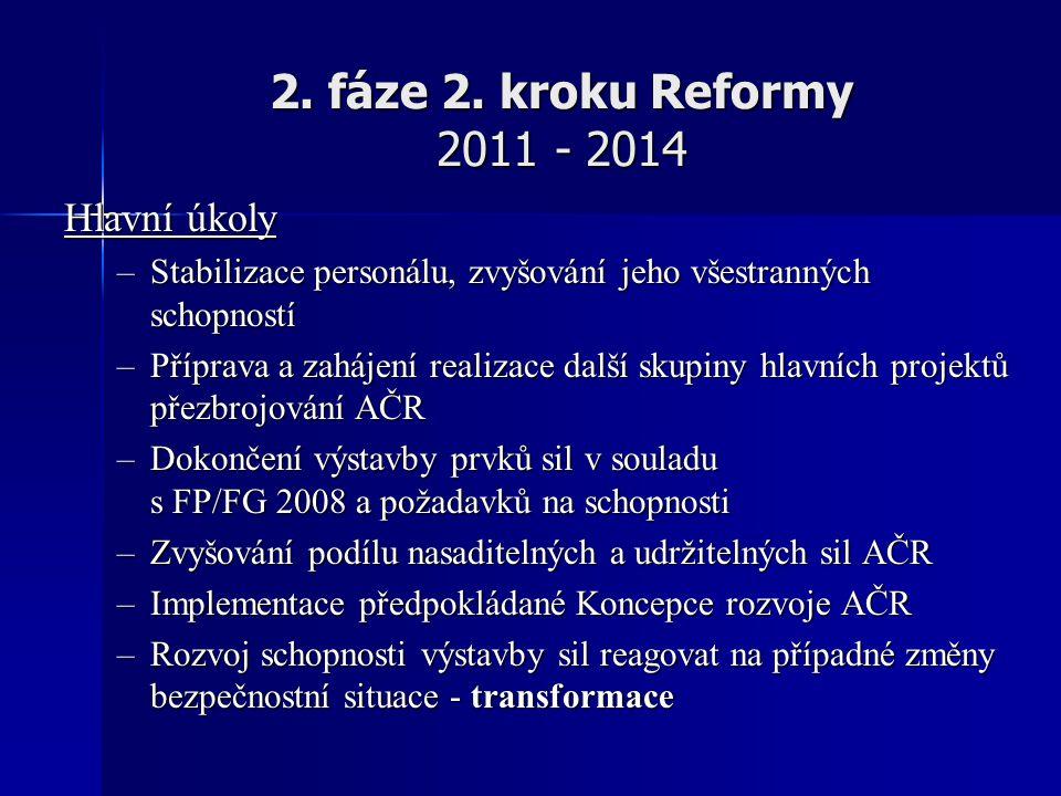 2. fáze 2. kroku Reformy 2011 - 2014 Hlavní úkoly