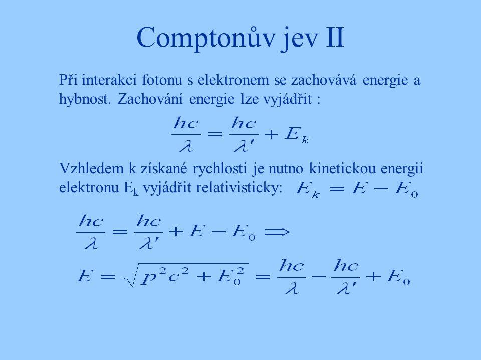 Comptonův jev II Při interakci fotonu s elektronem se zachovává energie a hybnost. Zachování energie lze vyjádřit :