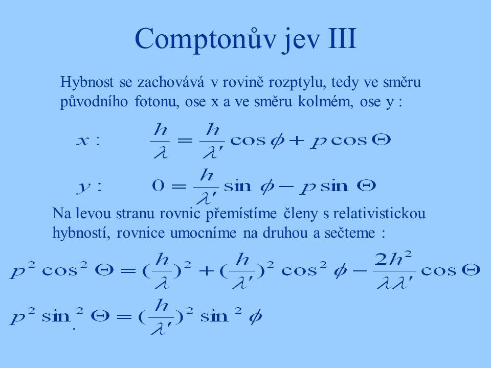 Comptonův jev III Hybnost se zachovává v rovině rozptylu, tedy ve směru původního fotonu, ose x a ve směru kolmém, ose y :