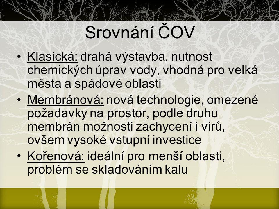 Srovnání ČOV Klasická: drahá výstavba, nutnost chemických úprav vody, vhodná pro velká města a spádové oblasti.