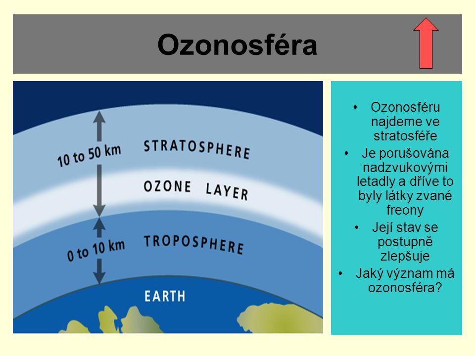 Ozonosféra Ozonosféru najdeme ve stratosféře