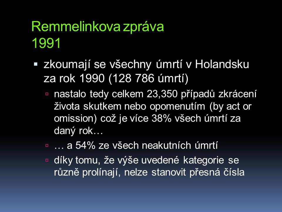 Remmelinkova zpráva 1991 zkoumají se všechny úmrtí v Holandsku za rok 1990 (128 786 úmrtí)