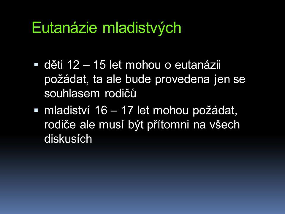 Eutanázie mladistvých