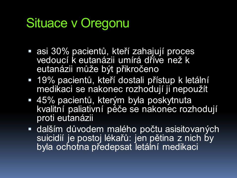 Situace v Oregonu asi 30% pacientů, kteří zahajují proces vedoucí k eutanázii umírá dříve než k eutanázii může být přikročeno.