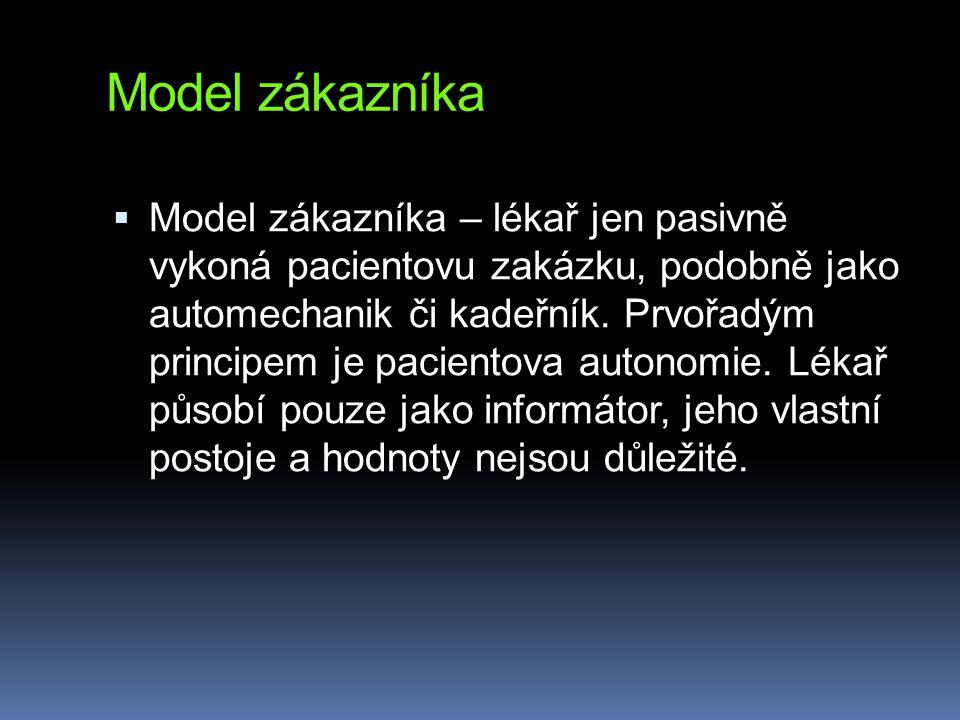 Model zákazníka