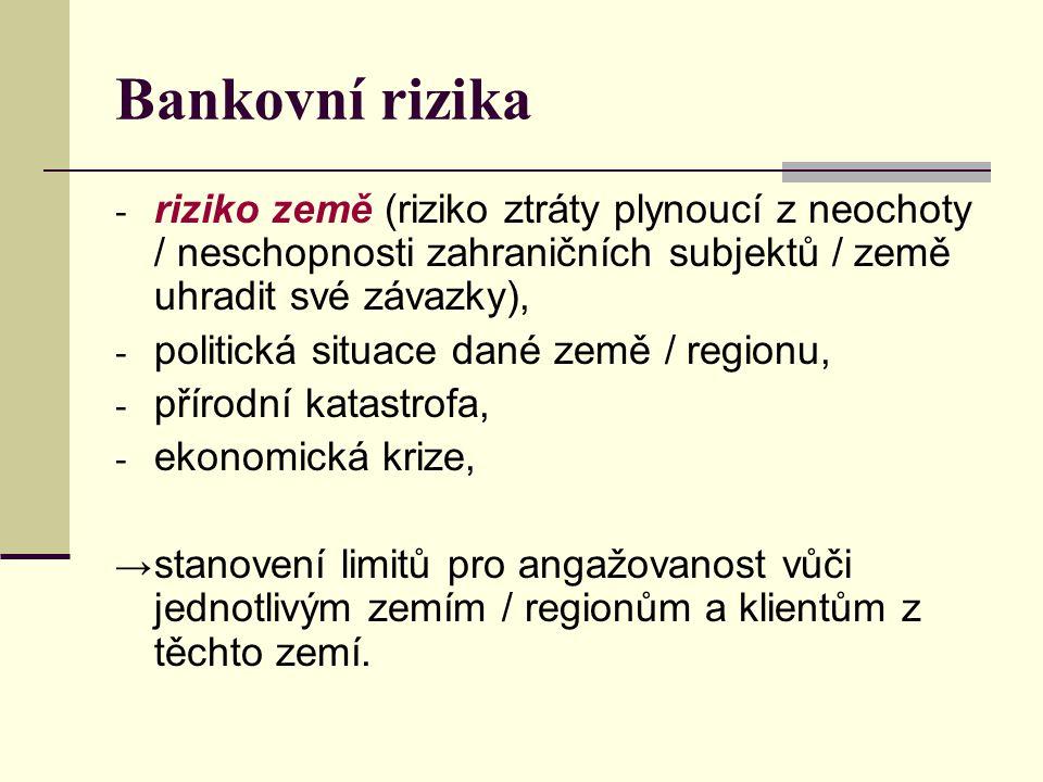 Bankovní rizika riziko země (riziko ztráty plynoucí z neochoty / neschopnosti zahraničních subjektů / země uhradit své závazky),