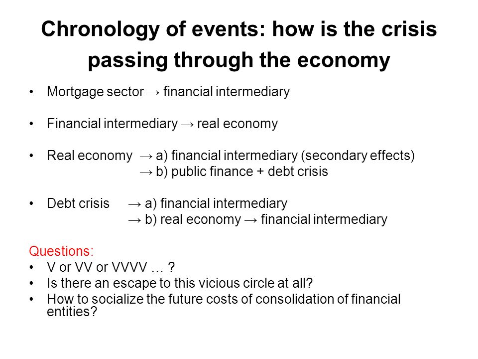 Chronology of events: how is the crisis passing through the economy