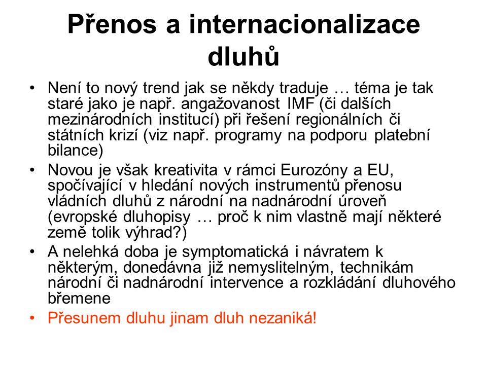 Přenos a internacionalizace dluhů