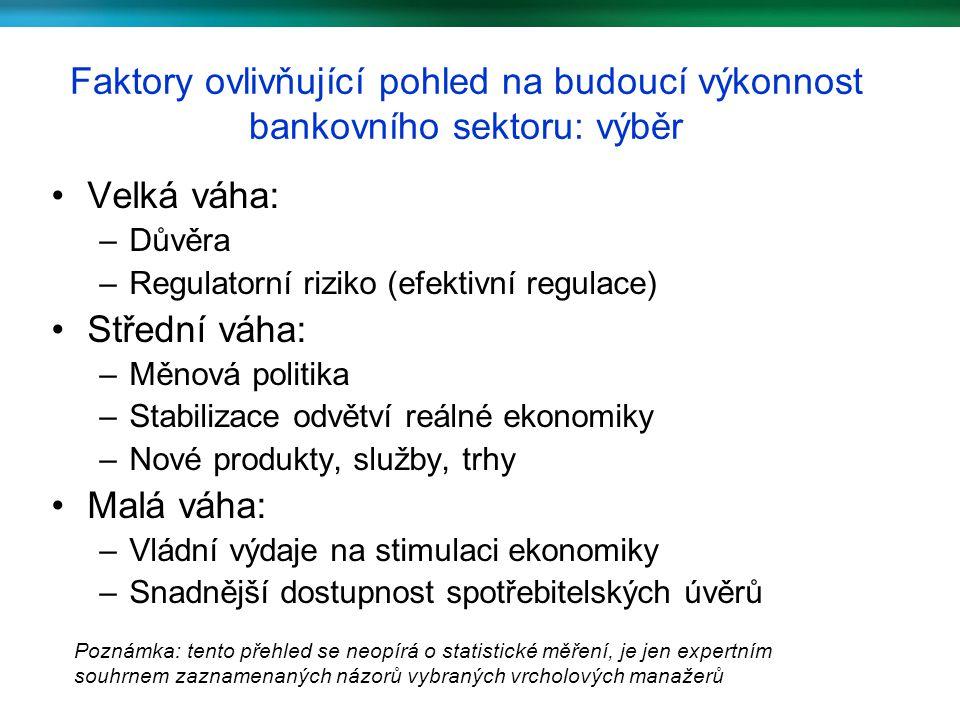 Faktory ovlivňující pohled na budoucí výkonnost bankovního sektoru: výběr
