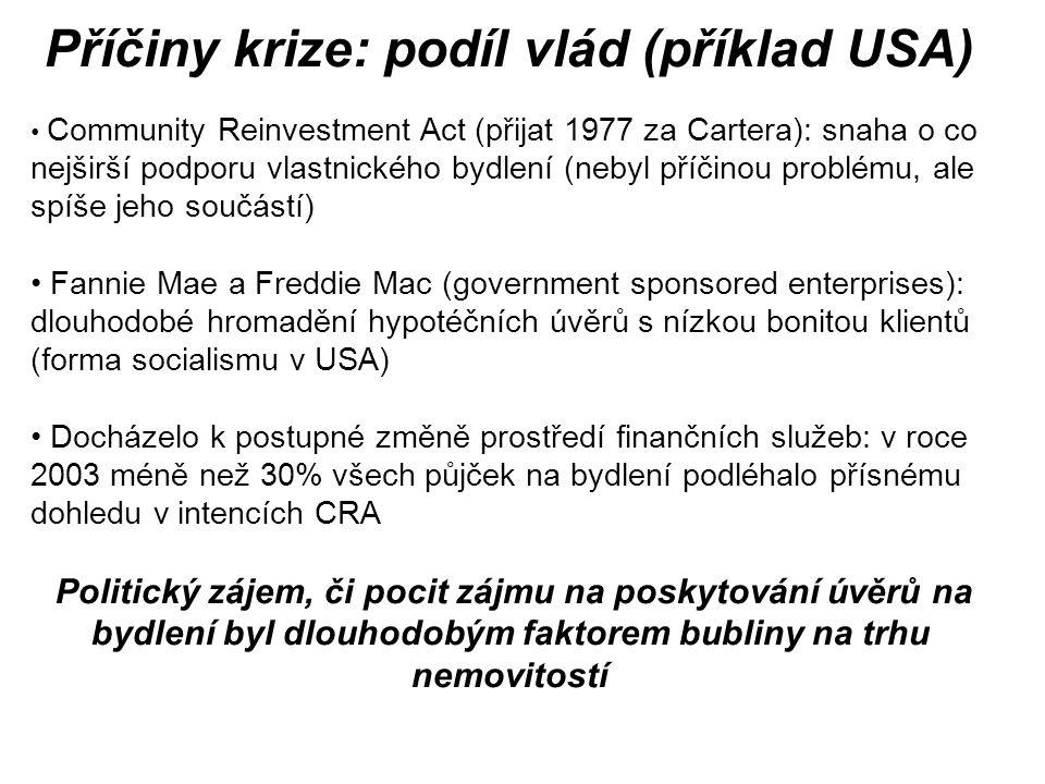 Příčiny krize: podíl vlád (příklad USA)