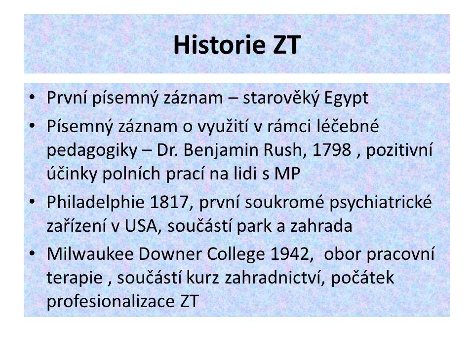 Historie ZT První písemný záznam – starověký Egypt