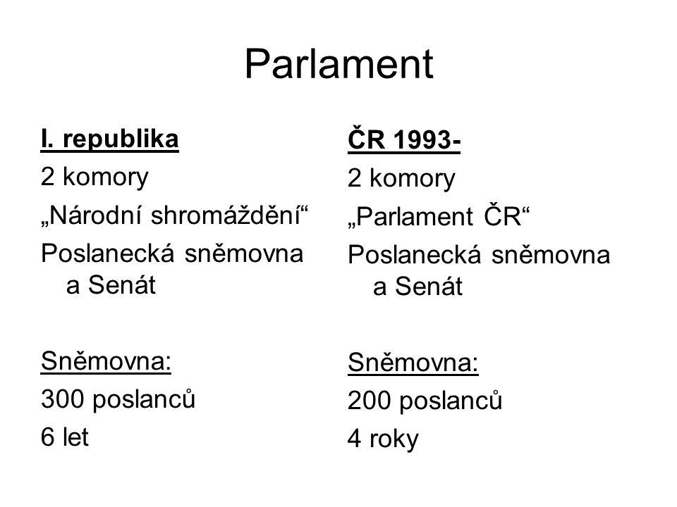Parlament I. republika ČR 1993- 2 komory 2 komory