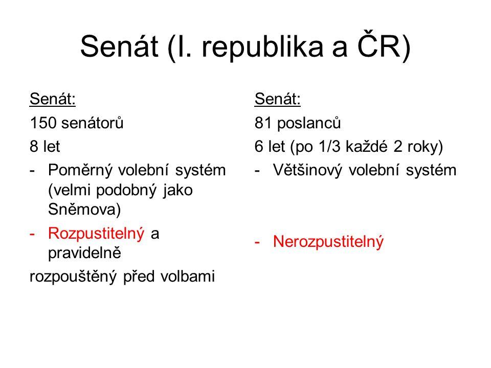 Senát (I. republika a ČR)