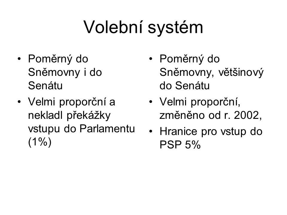 Volební systém Poměrný do Sněmovny i do Senátu