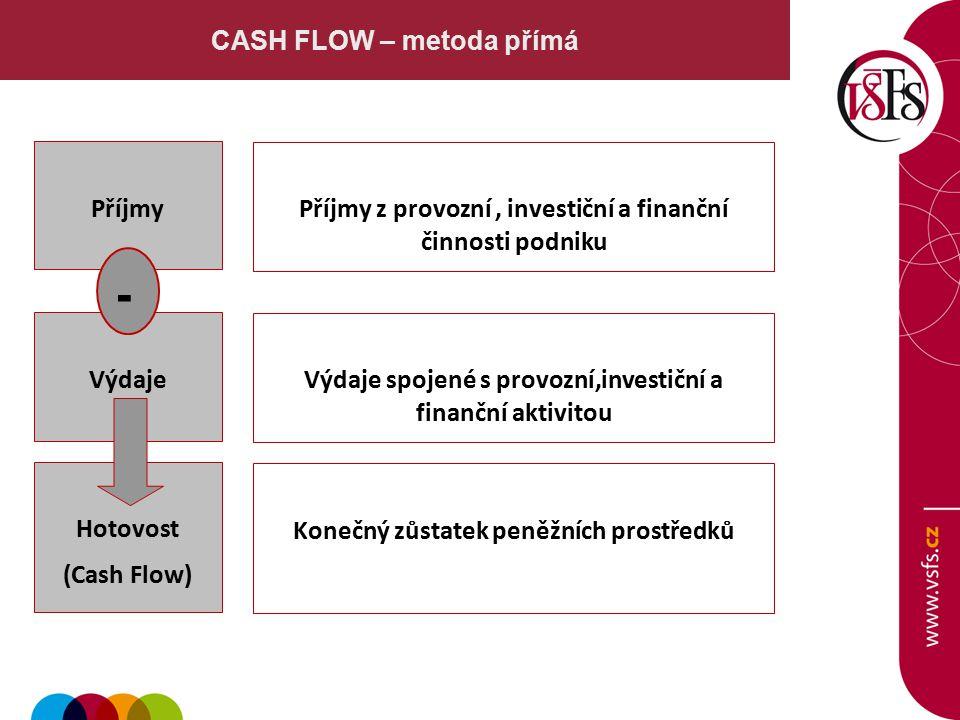 CASH FLOW – metoda přímá