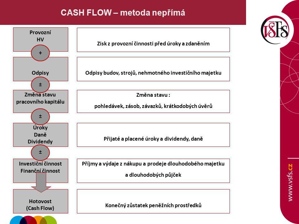 CASH FLOW – metoda nepřímá