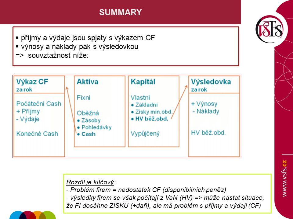SUMMARY příjmy a výdaje jsou spjaty s výkazem CF
